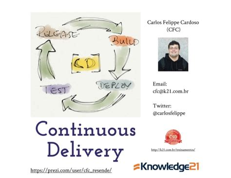 continuous delivery a brief overview of continuous delivery books intro a continuous delivery