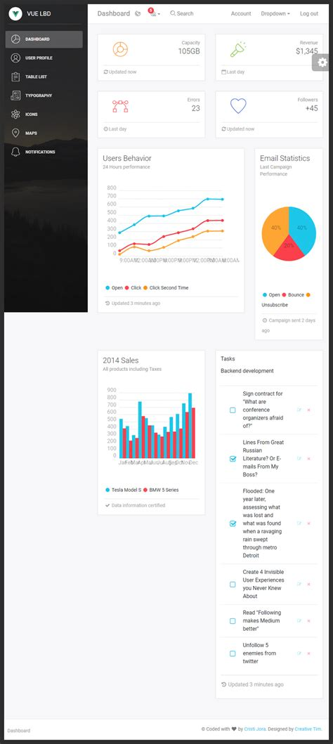 Free Bootstrap 4 Admin Dashboard Template Bypeople Free Bootstrap Admin Templates 2017
