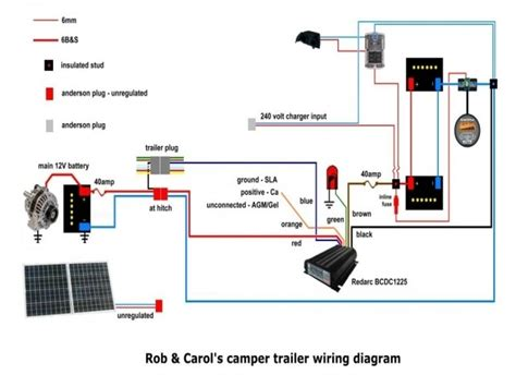 rv trailer wiring diagram rv travel trailer electrical