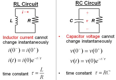 voltage across capacitor does not change instantaneously current through a capacitor change instantaneously 28 images ac circuit with resistor