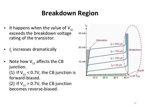 bipolar transistor breakdown voltage topic 4 bipolar junction transistors