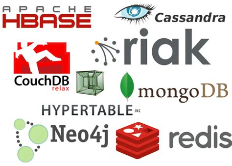 who leads the rdbms pack aboutcom databases what is nosql and is it the next big trend in databases