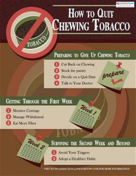 Ways To Detox From Nicotine by Quit Chewing Tobacco Products Quit Calculator