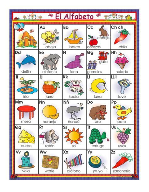 el abecedario el alfabeto