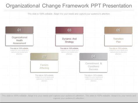 change layout of presentation present organizational change framework ppt presentation