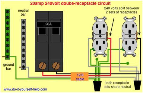 120 volt outlet wiring diagram wiring 220 volt receptacle