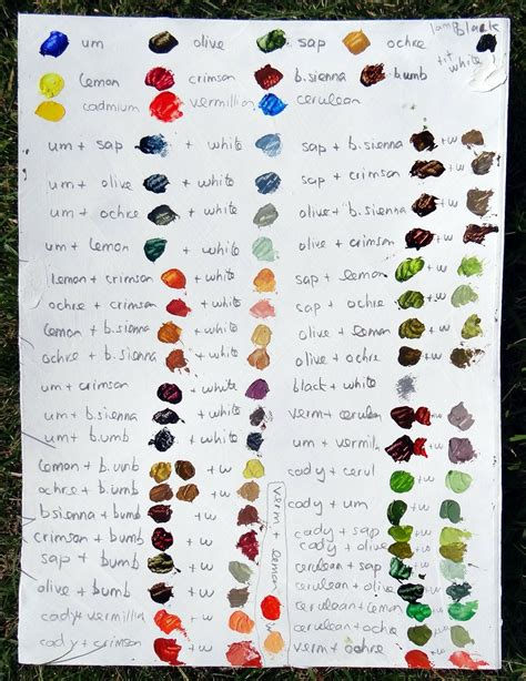 paint colour mixing chart