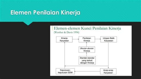 Performance Measurement Ukuran Kinerja 14 penilaian kinerja