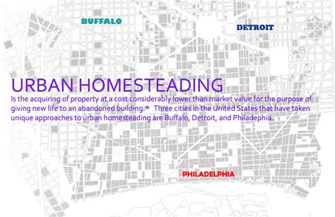 section 106 transfer of property act urban homesteading hisp infographics