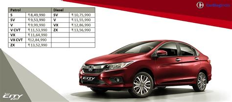 honda car price list 2017 honda city price list carblogindia