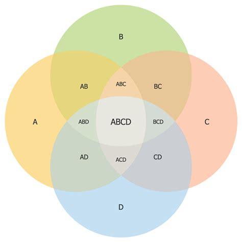 venn diagram for four sets venn diagrams solution conceptdraw