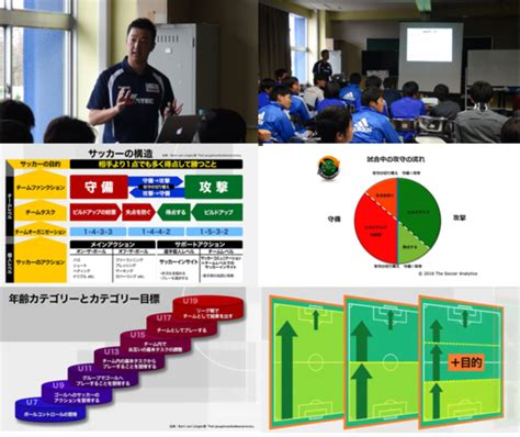 soccer analytics successful coaching 178255081x サッカーの観方や分析方法を学ぶ the soccer analytics 指導者向けセミナーを開催 参加者募集中 coach united コーチ ユナイテッド