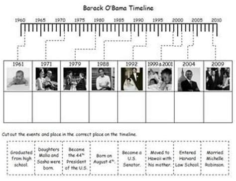 biography barack obama timeline president s day barack obama photo timeline lol and