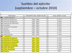 sueldos ejercito argentino 2016 realidad nacional reformas educativas inconclusas