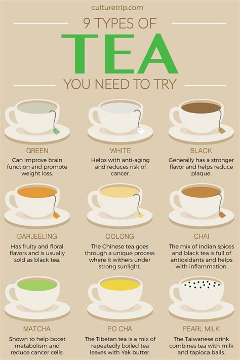 Different Types Of Detox Tea by Best 25 Happy Tea Ideas On Tea Types Of