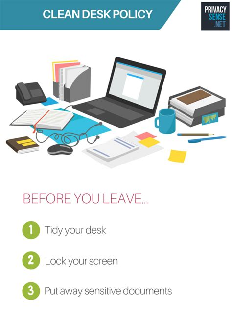 Clean Desk Policy Poster by Clean Desk Poster Free To Use Privacysense Net