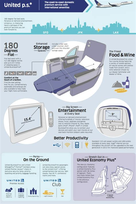 upgrade seat united airlines is america wrong not to upgrade to lie flat seats