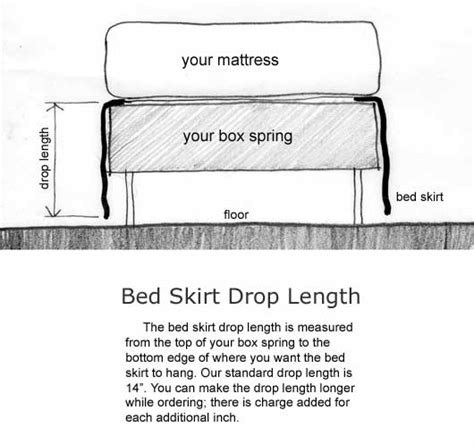 Tall Paul S Tall Mall How To Measure Bed Skirt Drop Length What Is The Length Of A Bed