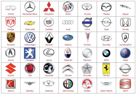 Auto Logo Quiz by The Gossip Update Logo Quiz Logos Quiz Answers And