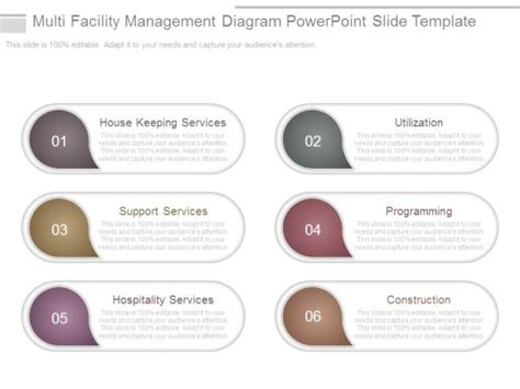 multi facility management diagram powerpoint slide