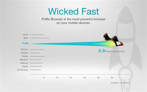 puffin browser pro apk puffin web browser pro apk indir v4 7 3 2441 oyun indir club pc ve android oyunları