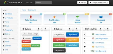 backend admin template free html admin templates for the backend of your apps