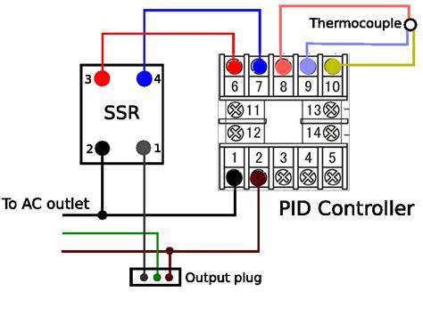 pid ssr wiring diagram 22 wiring diagram images wiring
