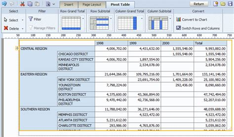 format report pivot table excel 2007 creating bi publisher layout templates 11g release 1 11