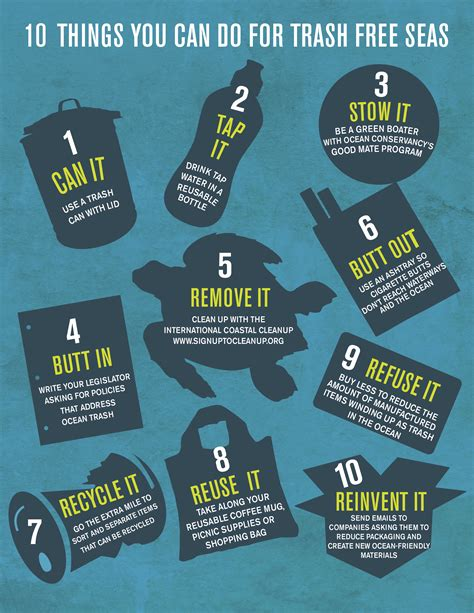 Ocean conservancy 10 things you can do for trash free seas