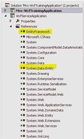 repository pattern wcf c welcome repository pattern in mvc4 with wcf application