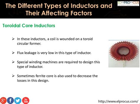 different types of inductors ppt the different types of inductors and their affecting factors презентация онлайн