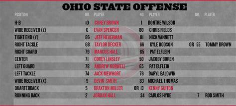 printable schedule ohio state football 2015 ohio state football schedule 2016 printable espn