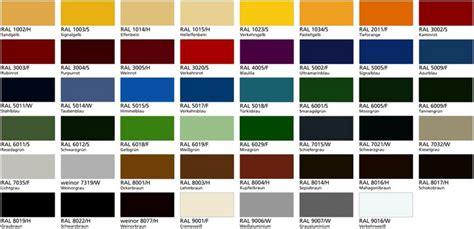 toom wandfarbe palette wandfarbe palette alle ideen 252 ber home design