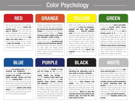 color meaning and psychology of red blue green yellow color psychology