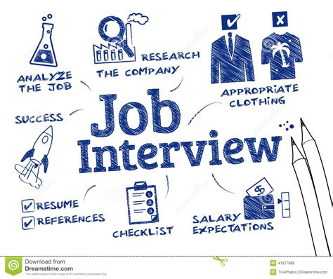 how to do good at a job interview templates instathreds co