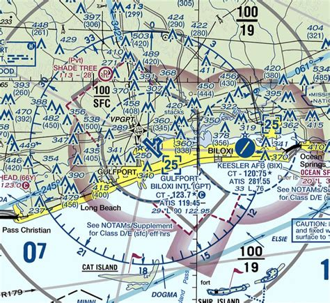 airspace sectional faa regulations is the airspace at kgpt class e or g