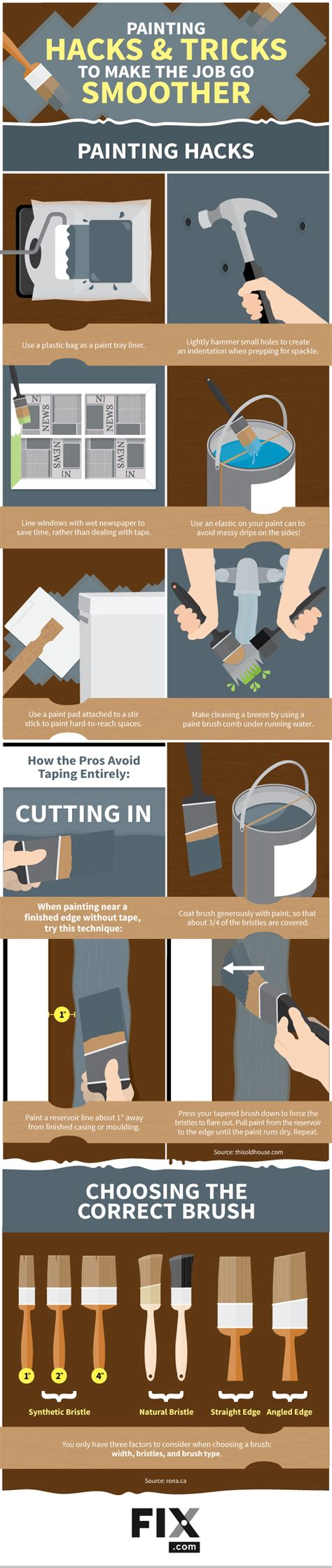 hack and paint infographic painting hacks to make the job go smoother