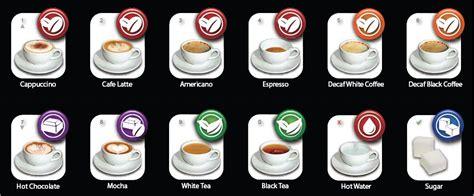 Coffee Mug Handle by Signature Coffee Machine Link Vending