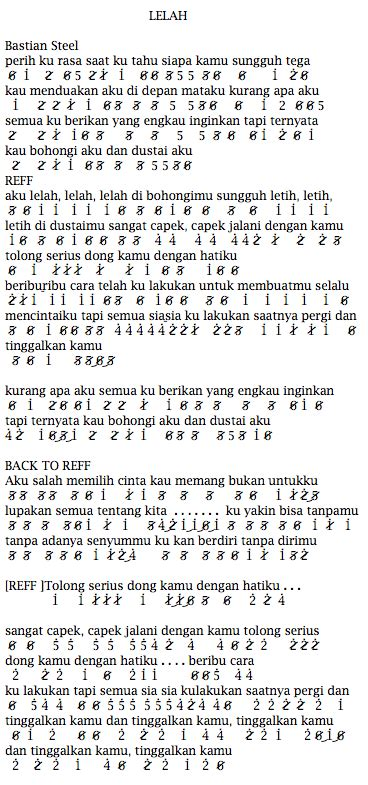 tutorial gitar jangan lelah not angka pianika lagu bastian steel lelah download mp3
