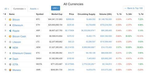 bitcoin cash adalah pengertian bitcoin cash mata uang virtual baru dari