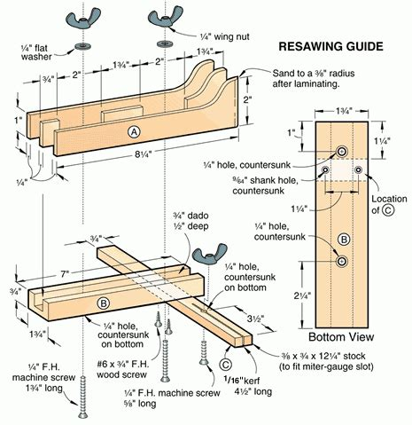 templates for woodworking bandsaw resawing guide