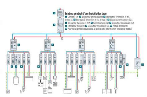 logiciel schema electrique maison gratuit 3939 schema electrique maison gratuit pdf