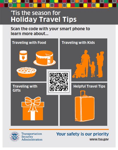 9 Tips For Traveling During The Holidays by The Tsa Gravy Let S Talk Turkey Tsa