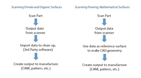 scanning workflow index of wp content uploads 2016 11