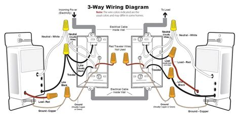 lutron dimmer switch wiring diagram fuse box and wiring