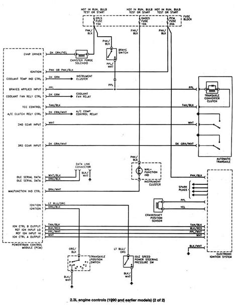 BUICK OLDSMOBILE PONTIAC - 1985/98 | DIAGRAMAS ESQUEMAS