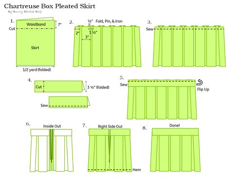 Pattern Pleated Skirt box pleated skirt pattern www imgkid the image kid