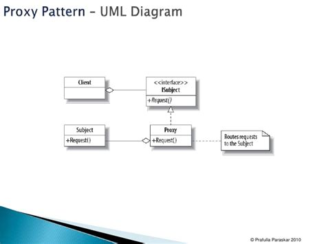 pattern proxy design patterns 02 proxy and bridge pattern