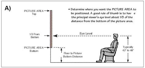 height to place tv on wall avstand fra gulv til nedre del av lerret hva annbefales