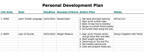 6 Free Personal Development Plan Templates Excel Pdf Formats Personal Improvement Plan Template